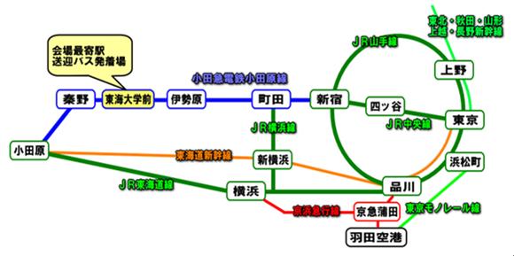 交通機関利用の場合(簡略図)